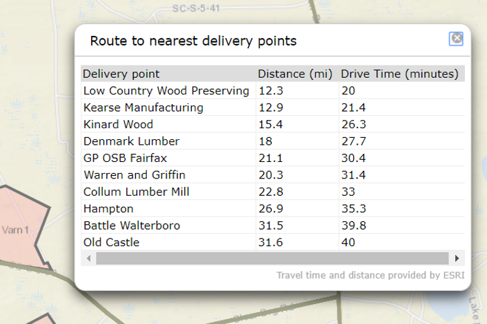 screen shot of route to nearest delivery points table